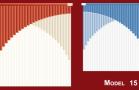 Modele jaluzele multifactura